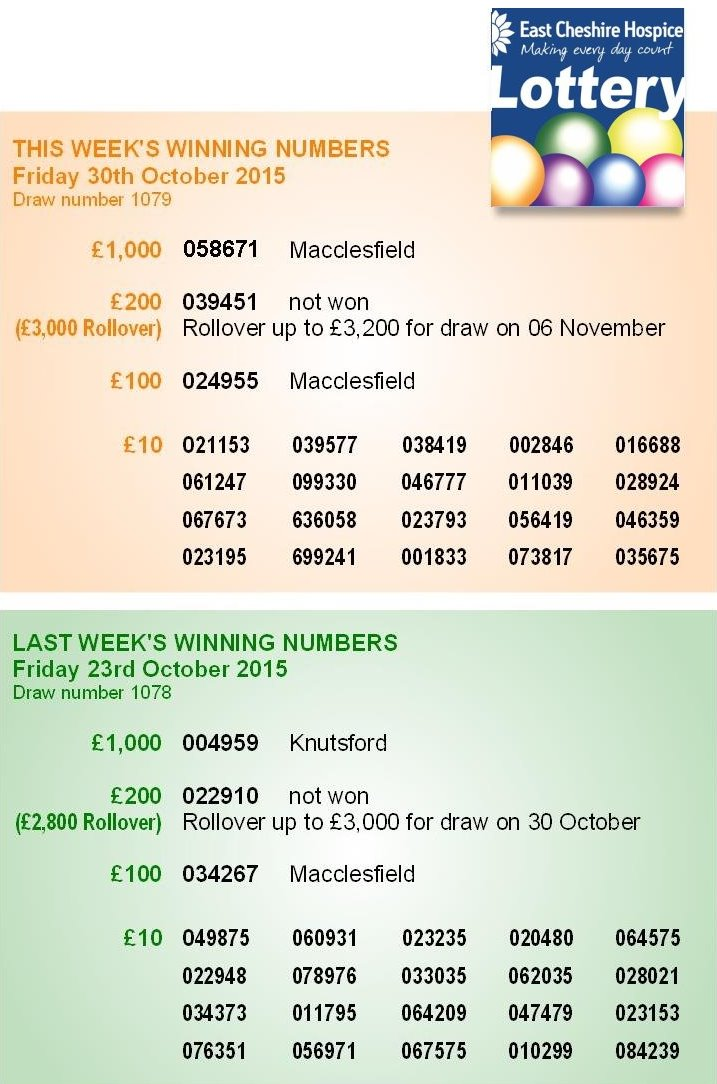 East Cheshire Hospice Lottery Winners